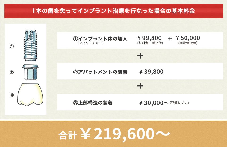 基本料金のまとめ(合計208,800円から)
